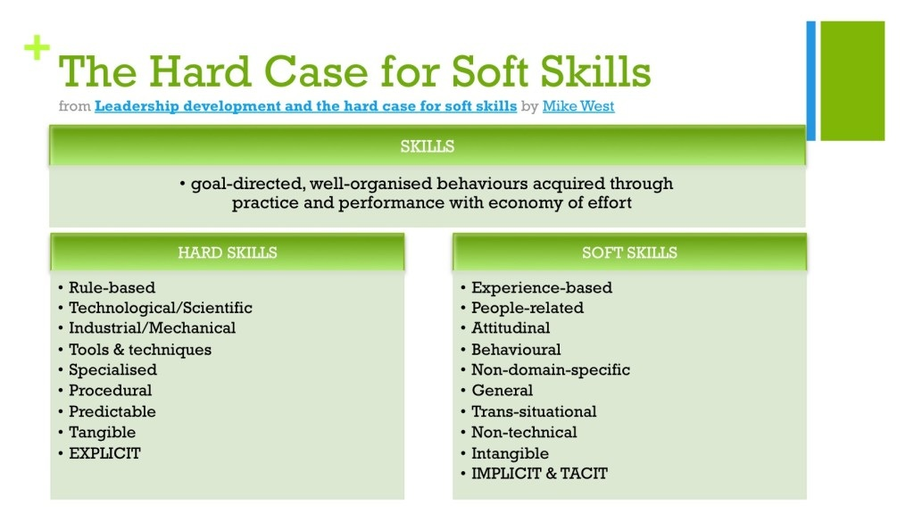 What Soft And Hard Skills Are